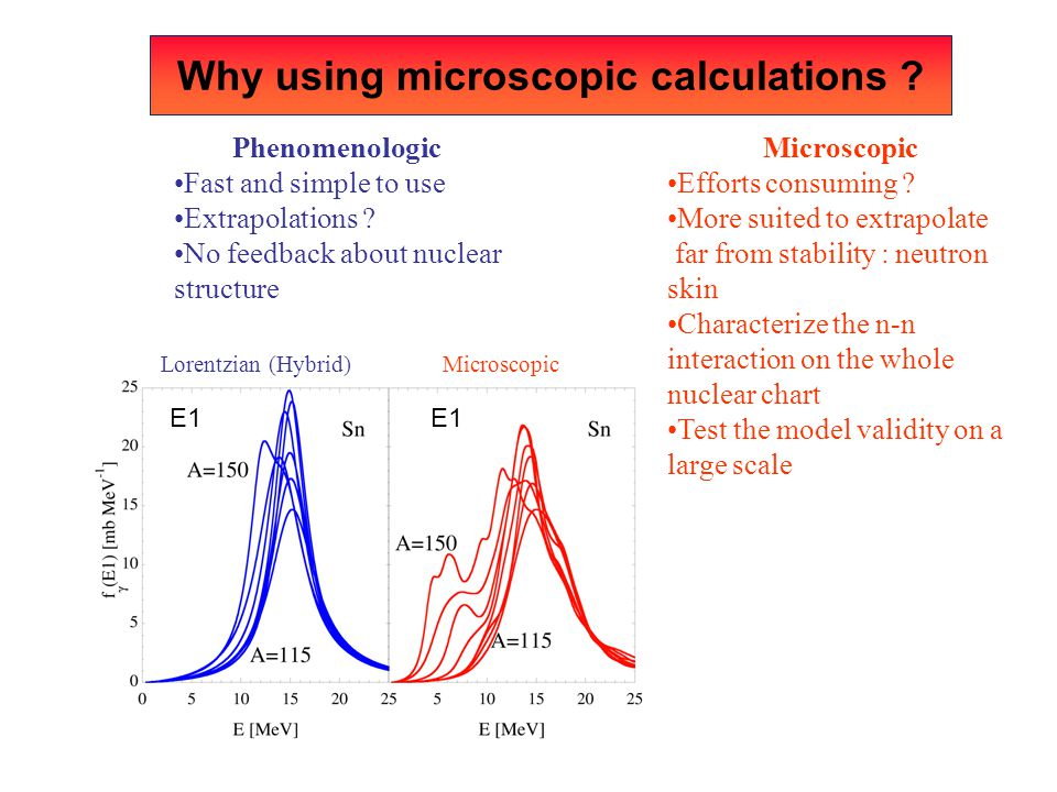 Why using microscopic calculations