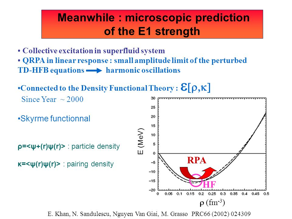 Meanwhile : microscopic prediction of the E1 strength