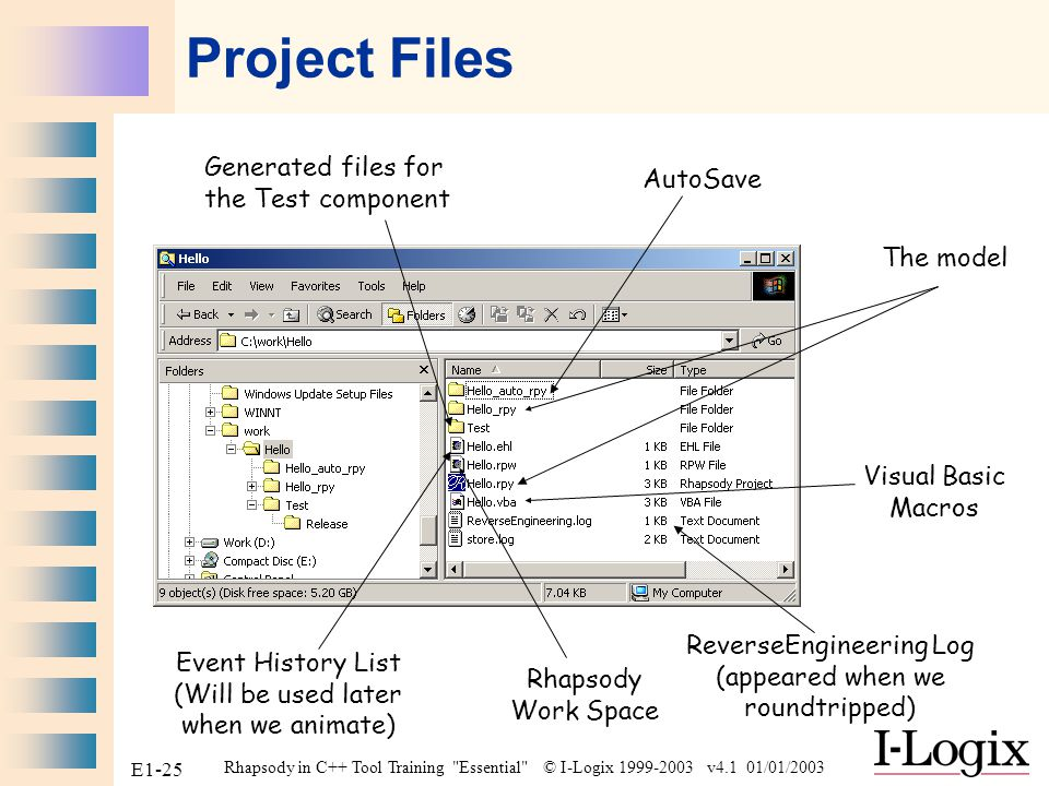 Project Files Generated files for the Test component AutoSave
