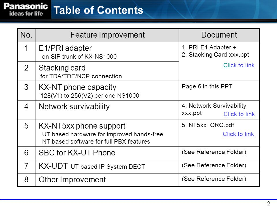Table of Contents No. Feature Improvement Document 1