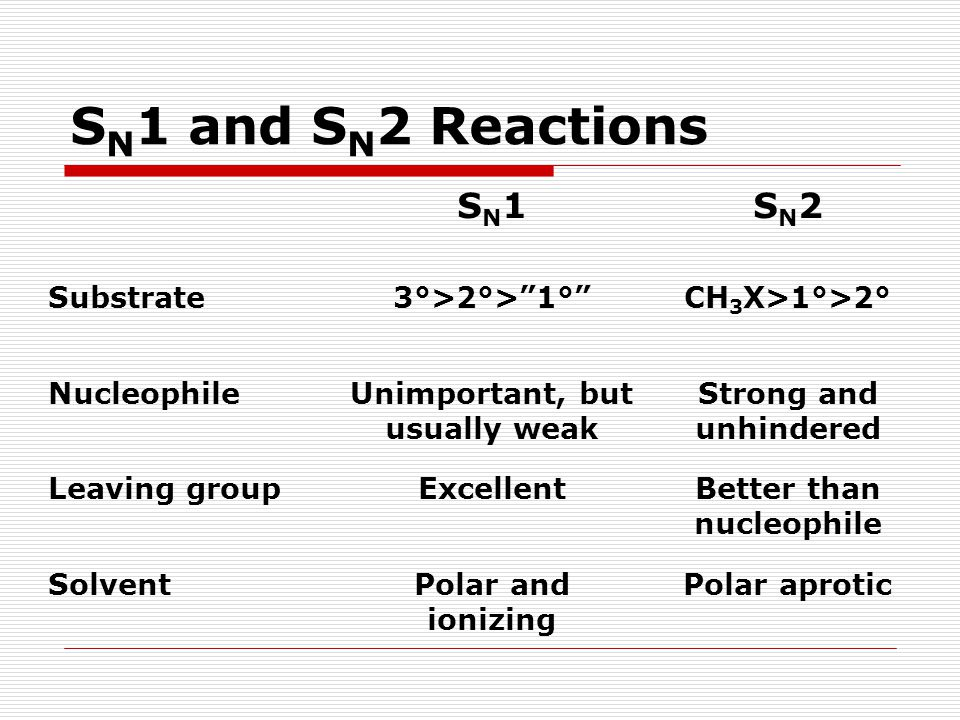 Unimportant, but usually weak Better than nucleophile