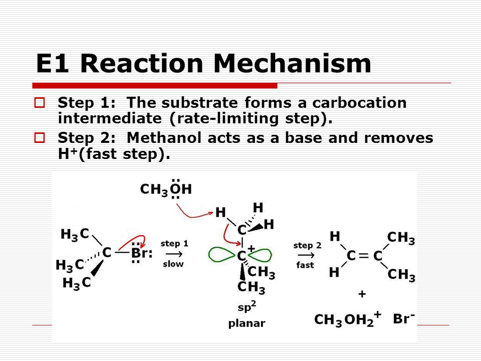 E1 Reaction Mechanism Step 1: The substrate forms a carbocation intermediate (rate-limiting step).