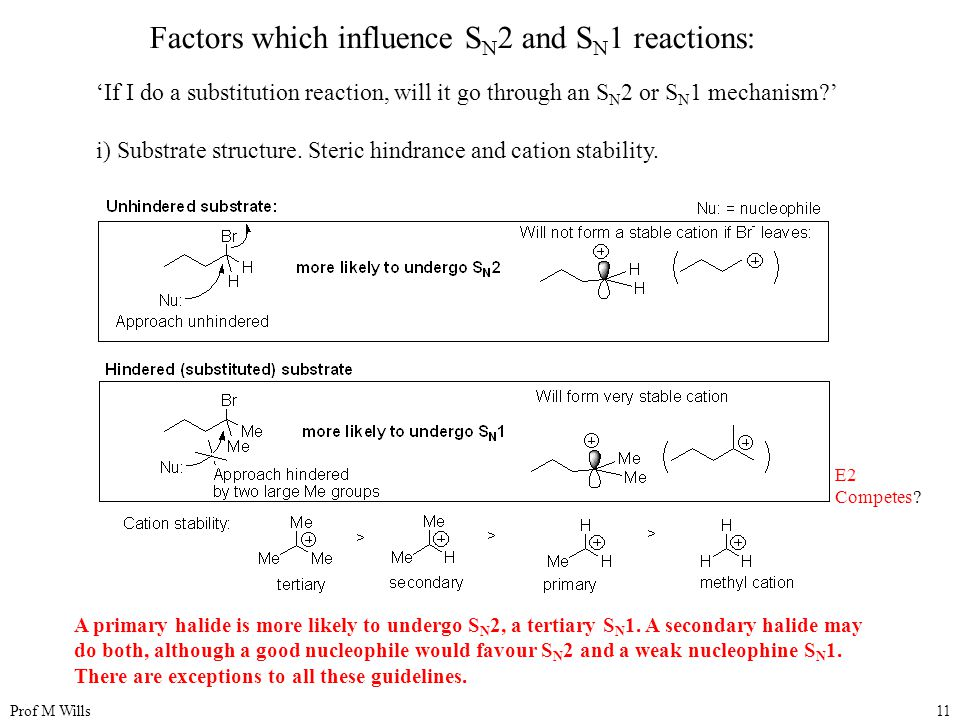 Factors which influence SN2 and SN1 reactions: