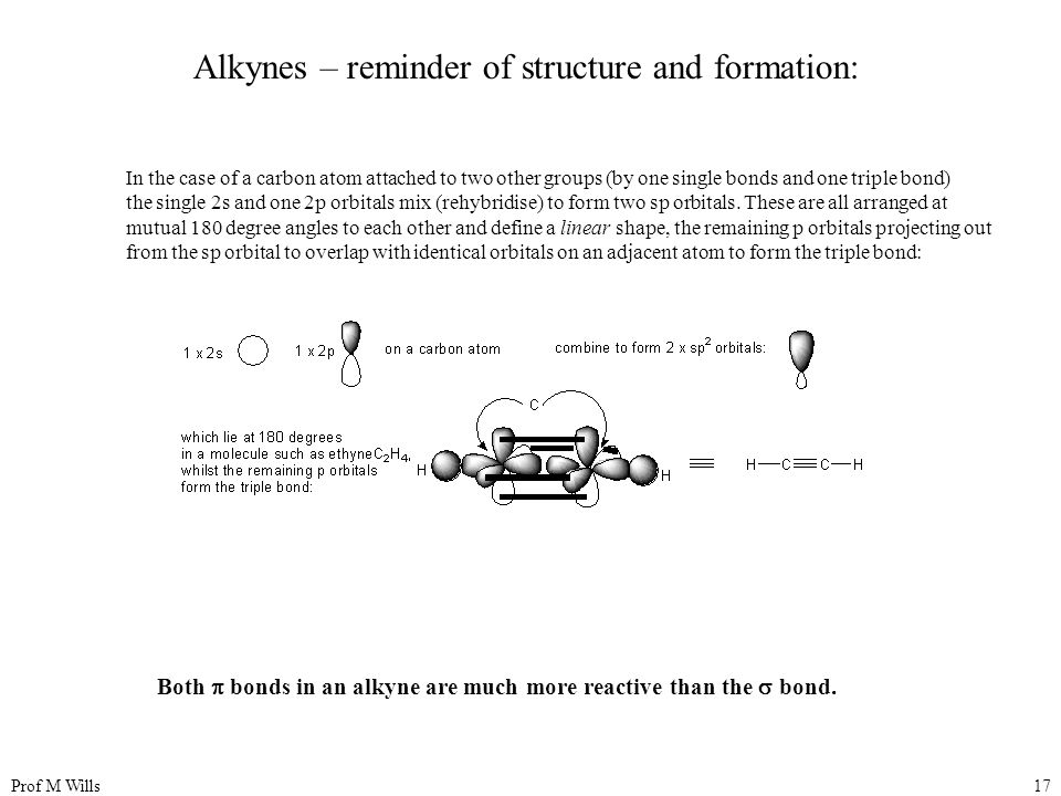Alkynes – reminder of structure and formation:
