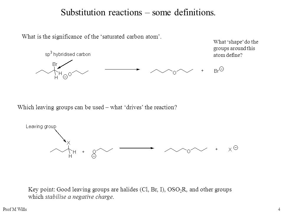 Substitution reactions – some definitions.