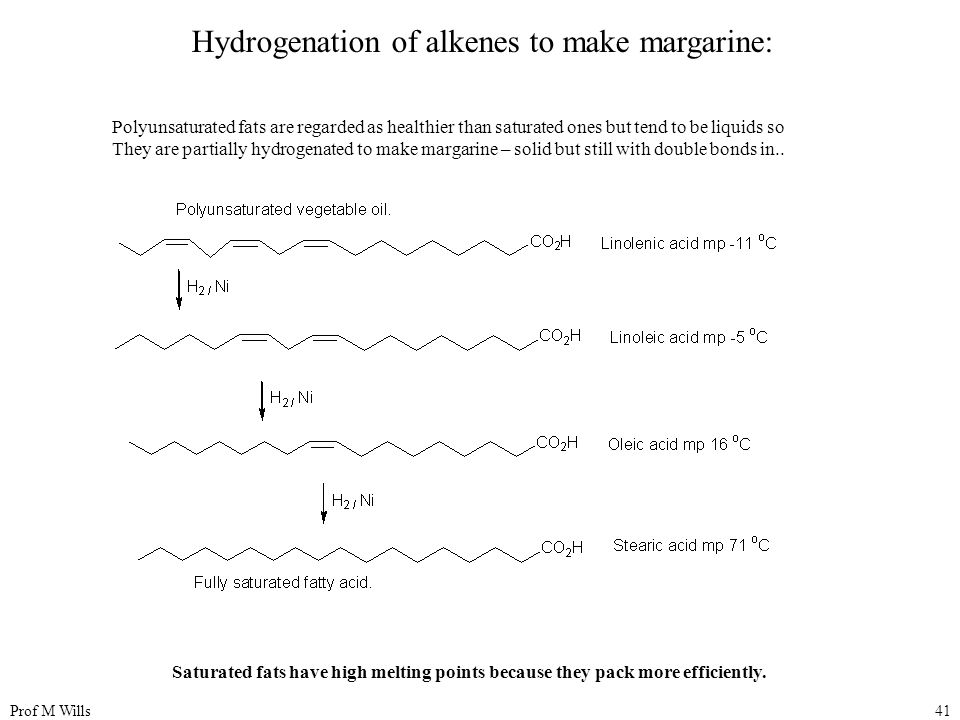 Hydrogenation of alkenes to make margarine: