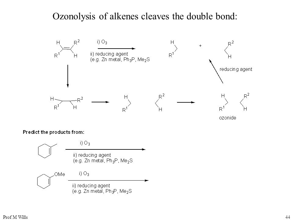 Ozonolysis of alkenes cleaves the double bond:
