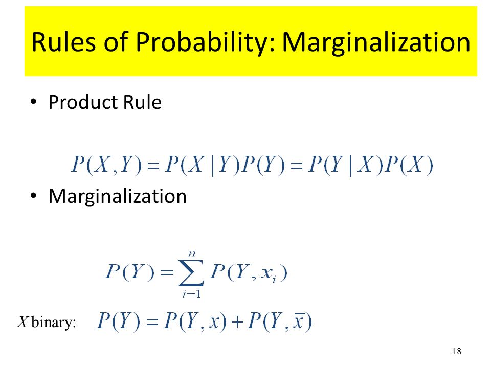 Rules of Probability: Marginalization