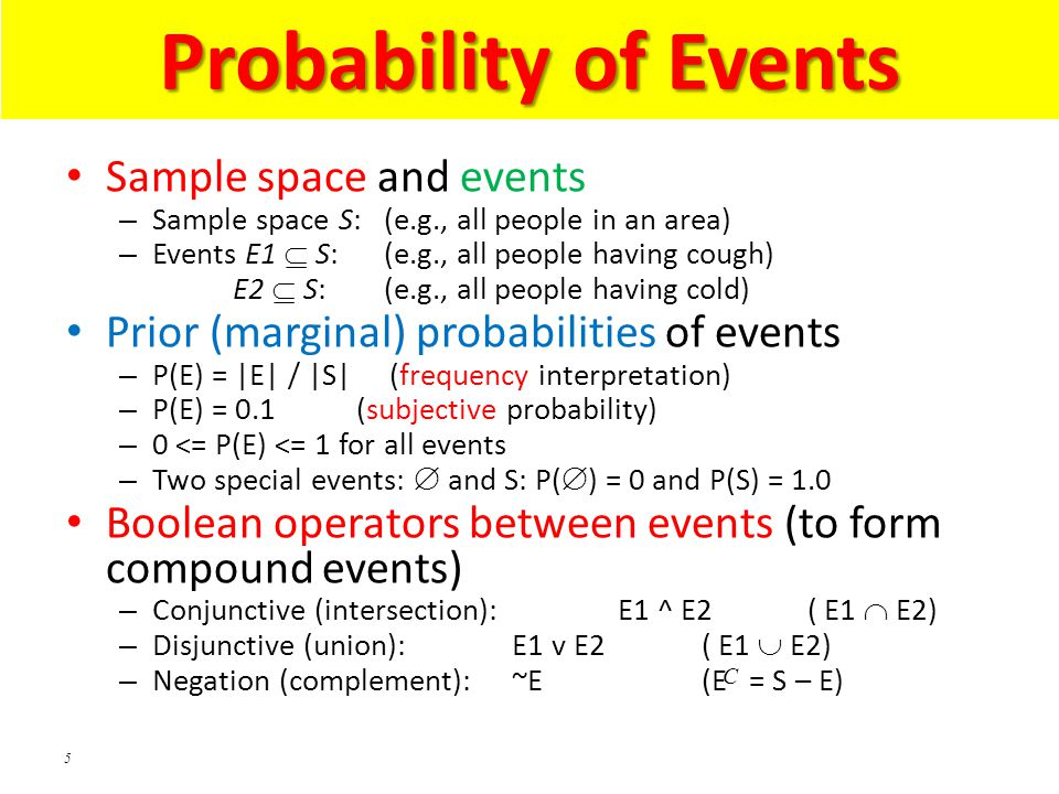 Probability of Events Sample space and events