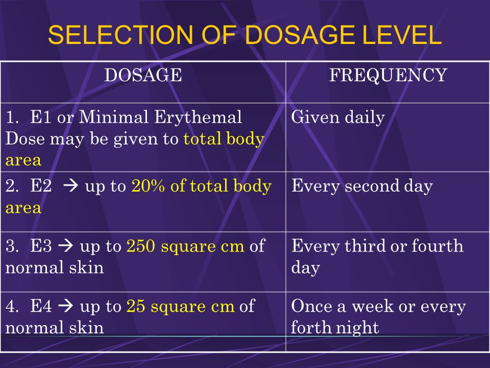 SELECTION OF DOSAGE LEVEL