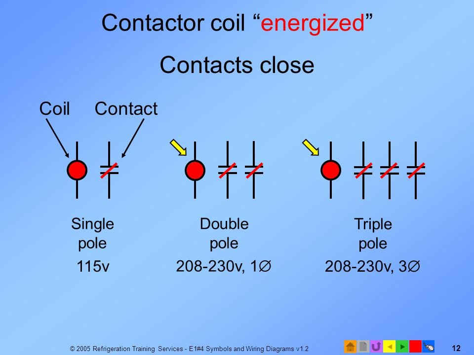 Contactor+coil+energized e1 electrical fundamentals ppt video online download double pole contactor wiring diagram at readyjetset.co