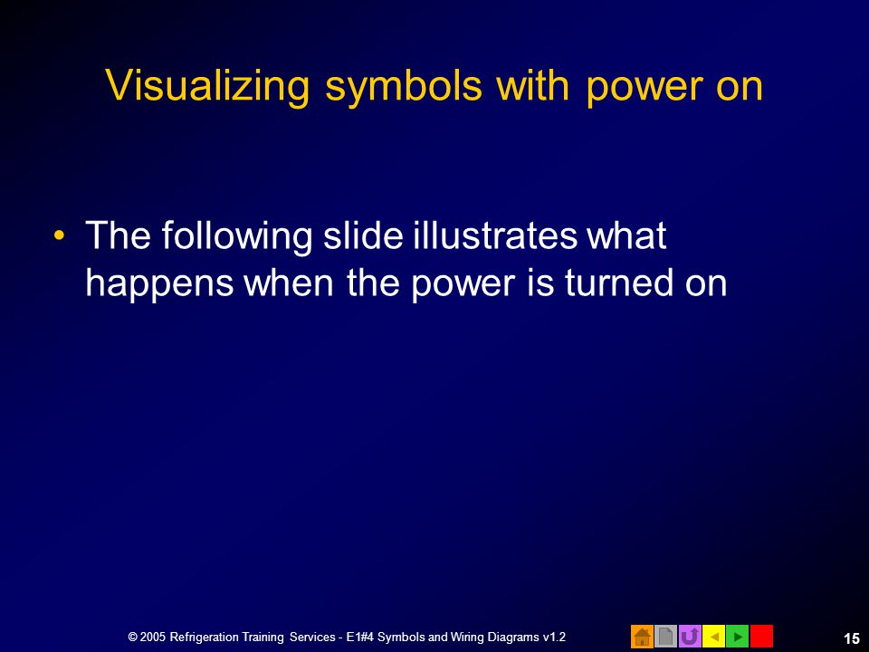 Visualizing symbols with power on