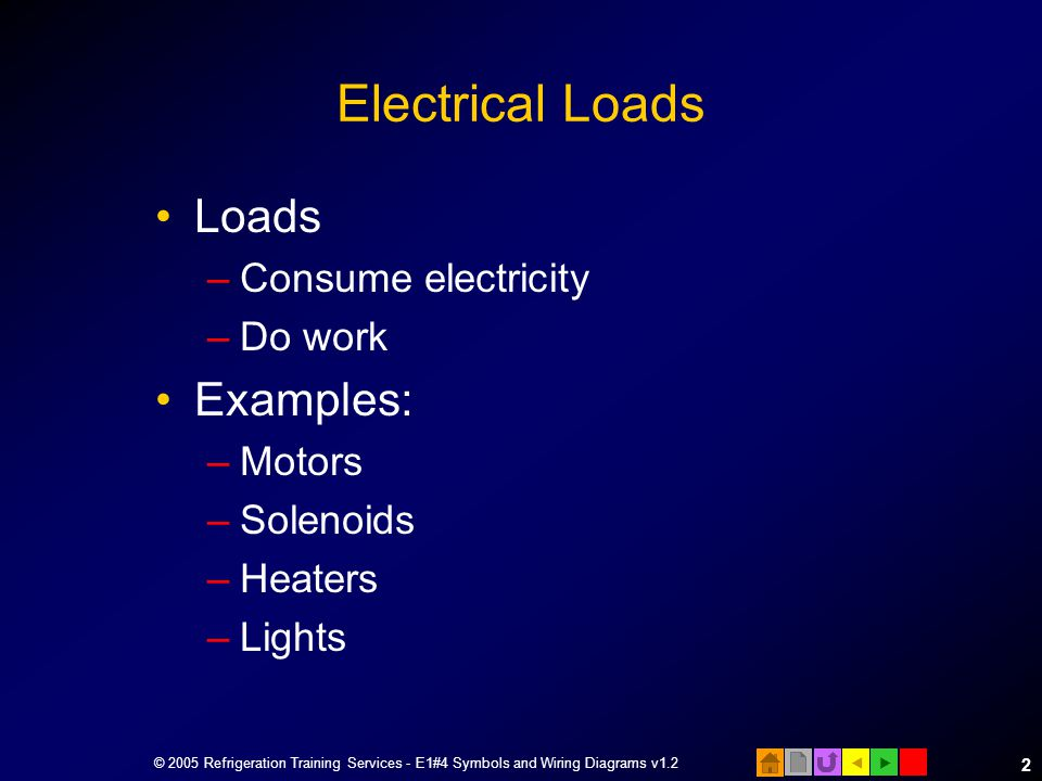 Electrical Loads Loads Examples: Consume electricity Do work Motors
