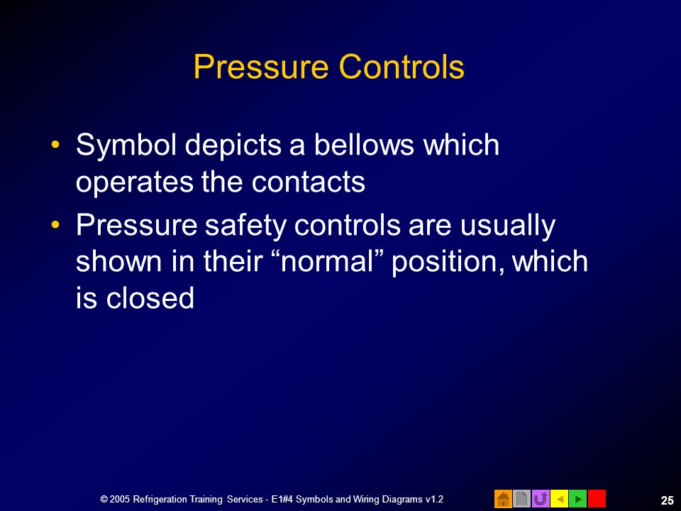 Pressure Controls Symbol depicts a bellows which operates the contacts