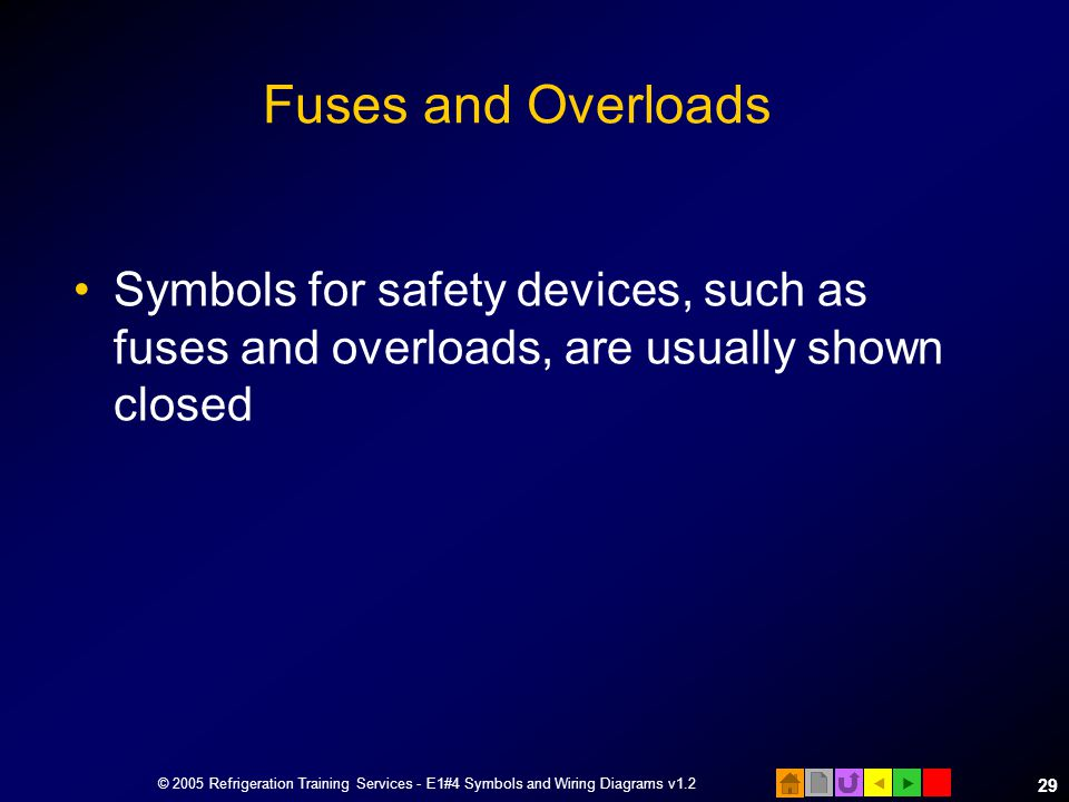Fuses and Overloads Symbols for safety devices, such as fuses and overloads, are usually shown closed.