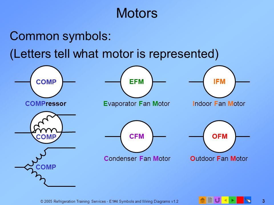 Motors Common symbols: (Letters tell what motor is represented) COMP