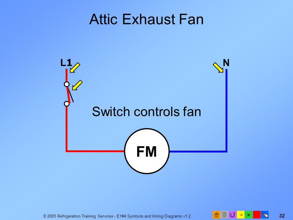 Attic Exhaust Fan FM Switch controls fan L1 N
