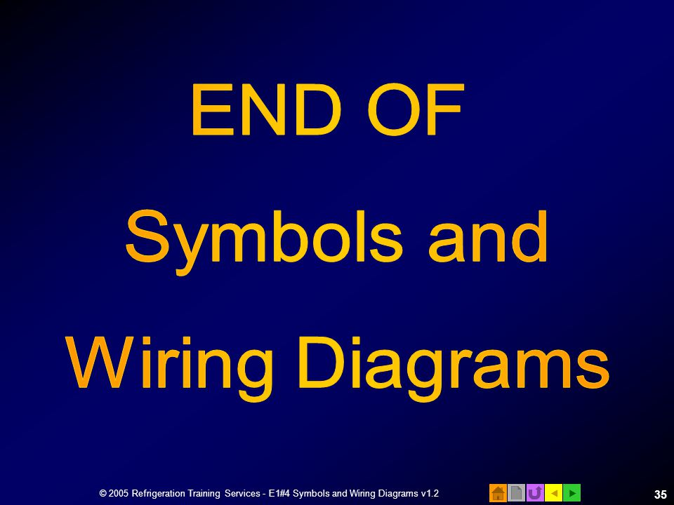 END OF Symbols and Wiring Diagrams