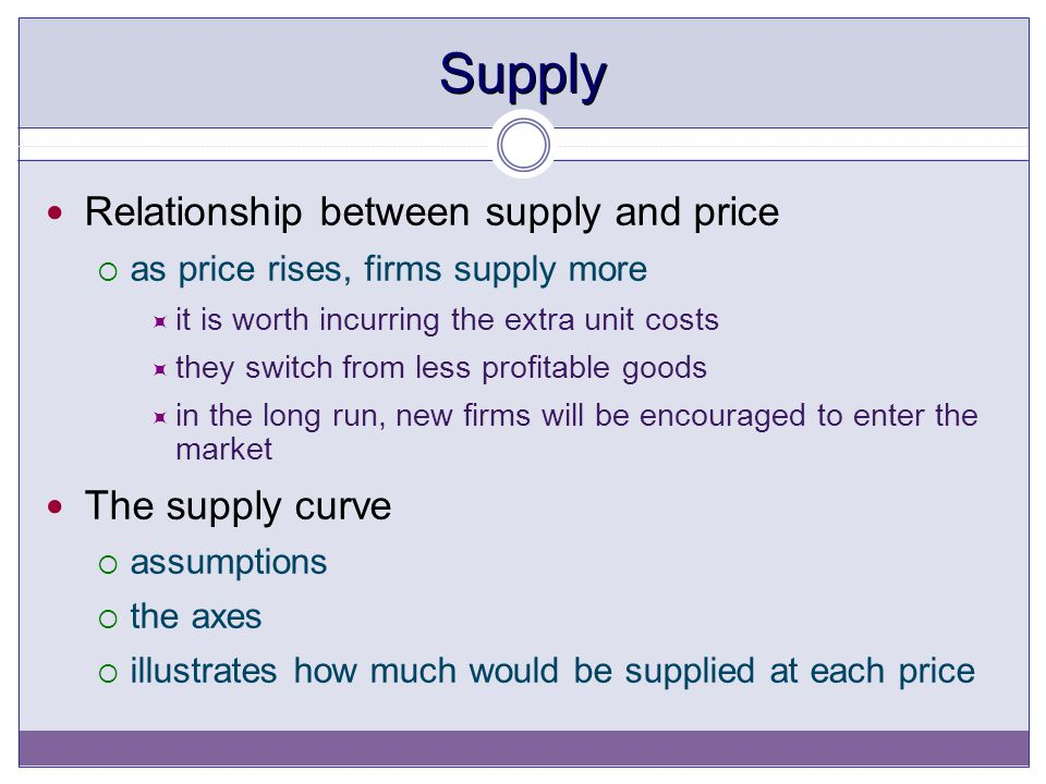 Supply Relationship between supply and price The supply curve