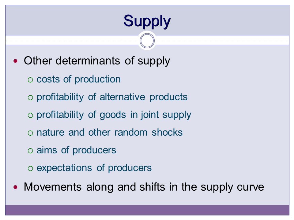 Supply Other determinants of supply