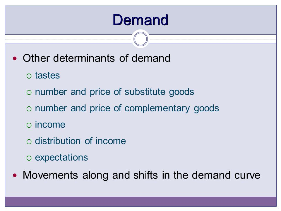 Demand Other determinants of demand