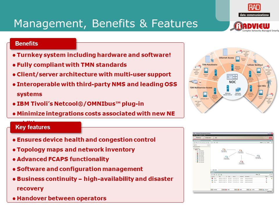 Management, Benefits & Features