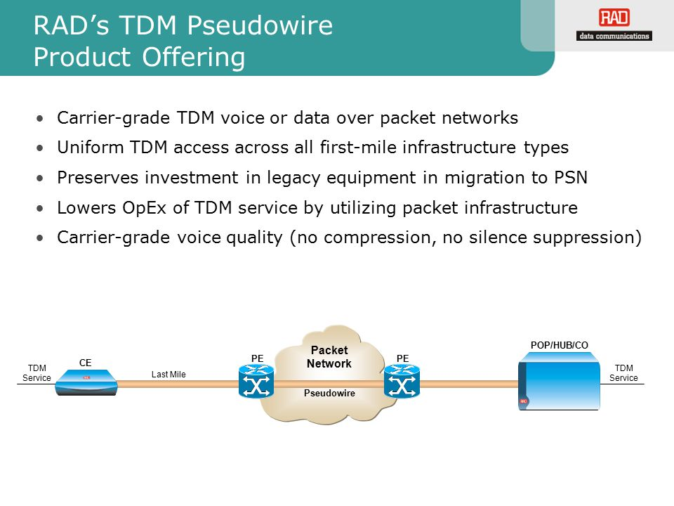 RAD's TDM Pseudowire Product Offering