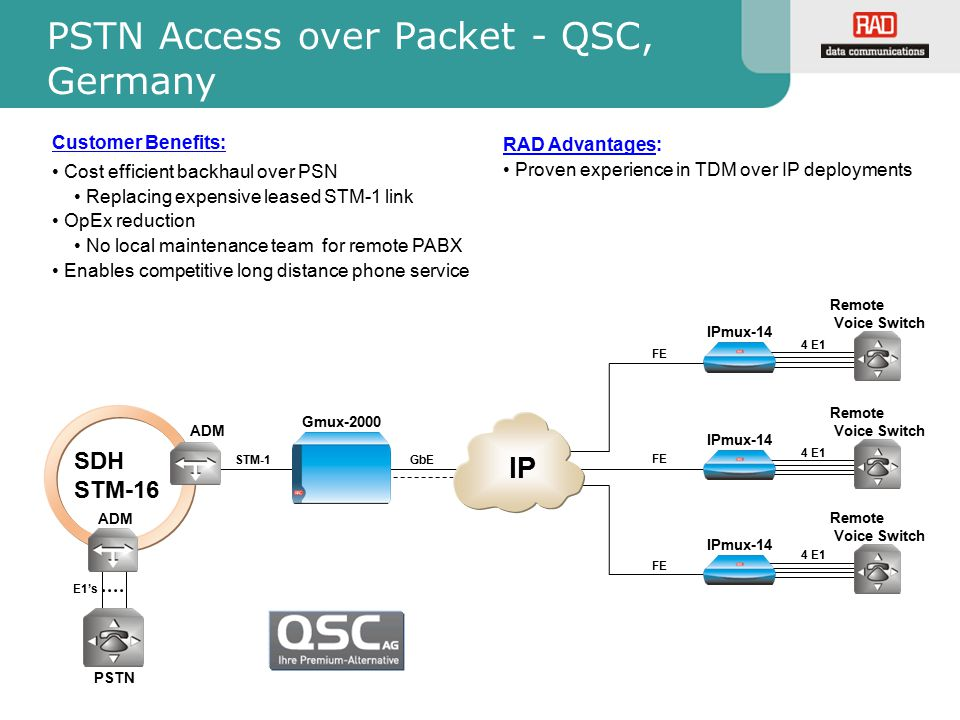 PSTN Access over Packet - QSC, Germany