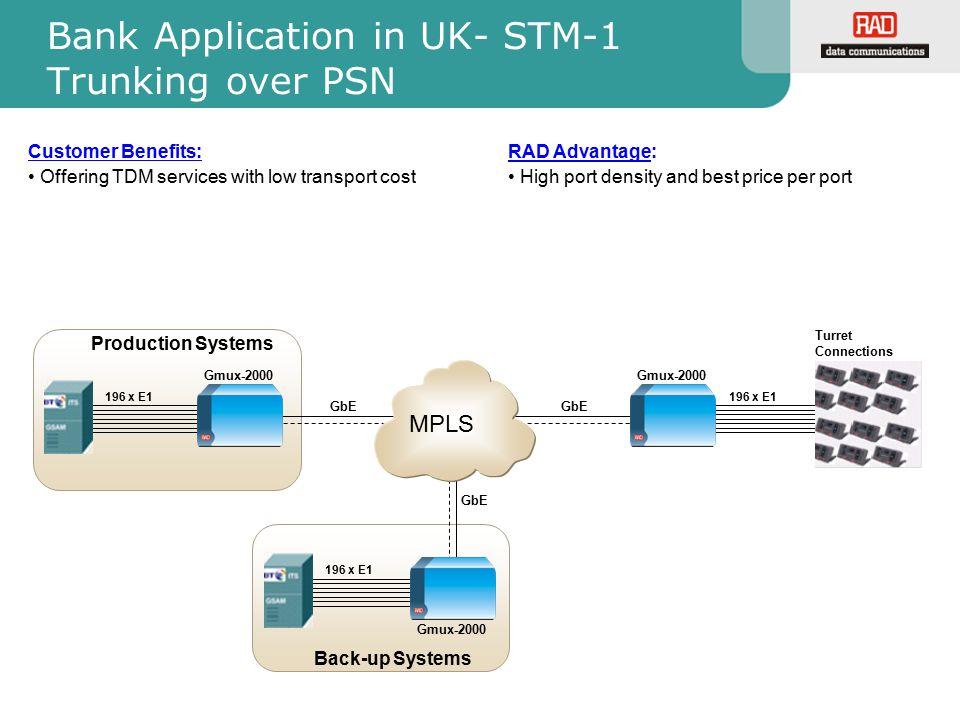 Bank Application in UK- STM-1 Trunking over PSN