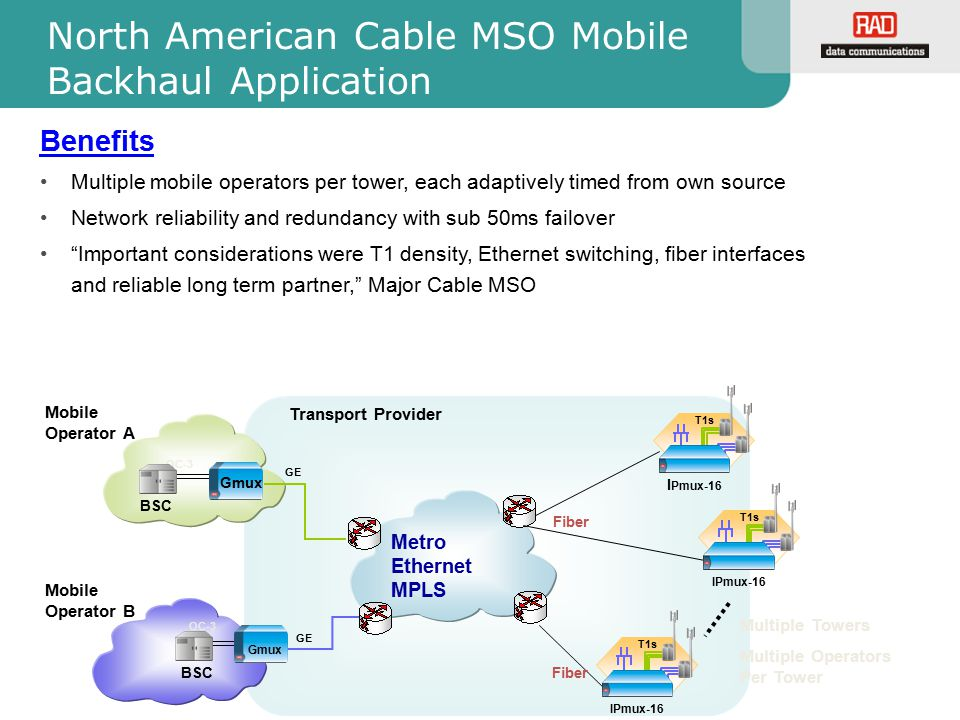 North American Cable MSO Mobile Backhaul Application