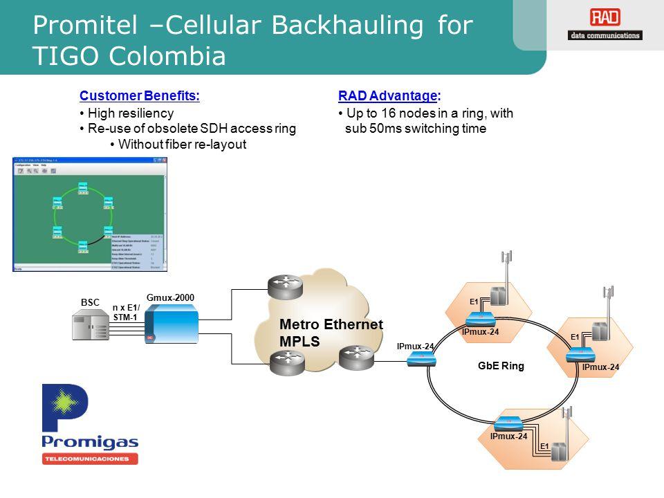 Promitel –Cellular Backhauling for TIGO Colombia