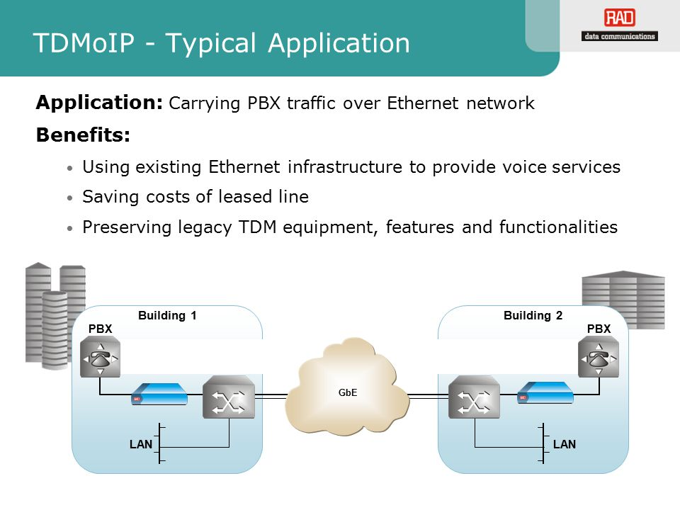 TDMoIP - Typical Application
