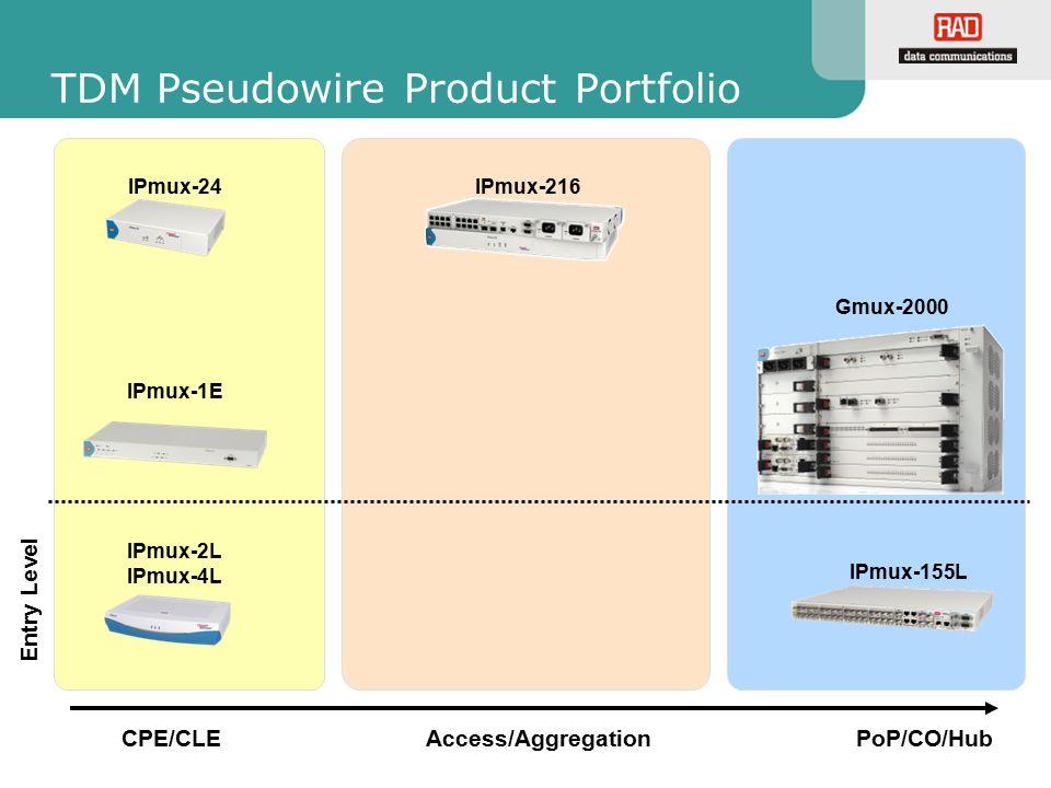 TDM Pseudowire Product Portfolio