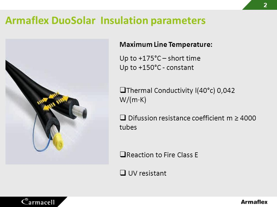 Armaflex DuoSolar Insulation parameters