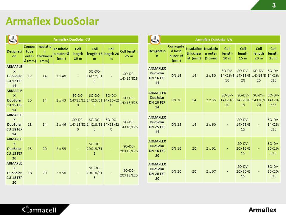 Armaflex DuoSolar Armaflex DuoSolar CU Designation