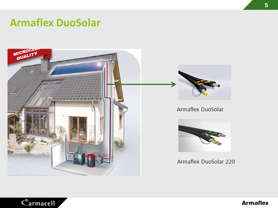Armaflex DuoSolar Armaflex DuoSolar Armaflex DuoSolar 220