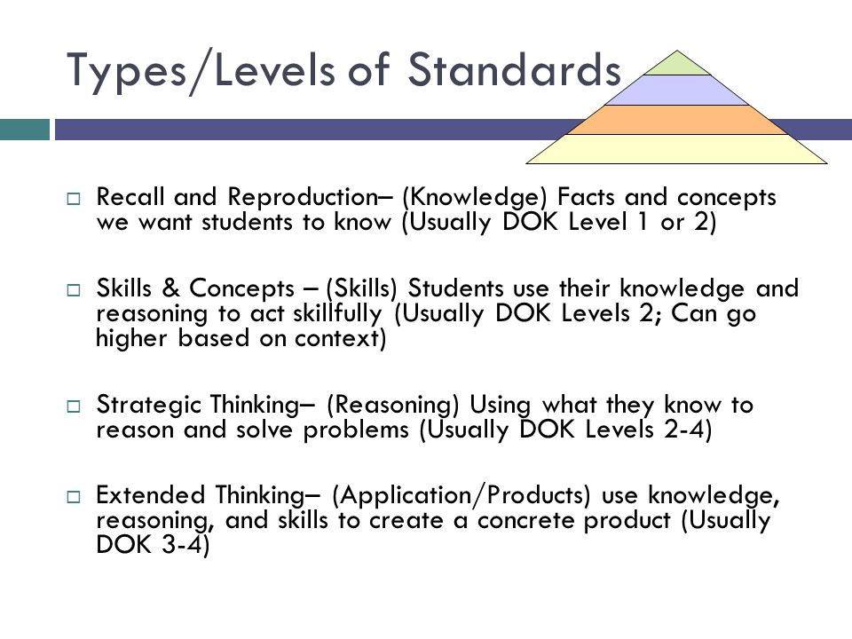 Types/Levels of Standards