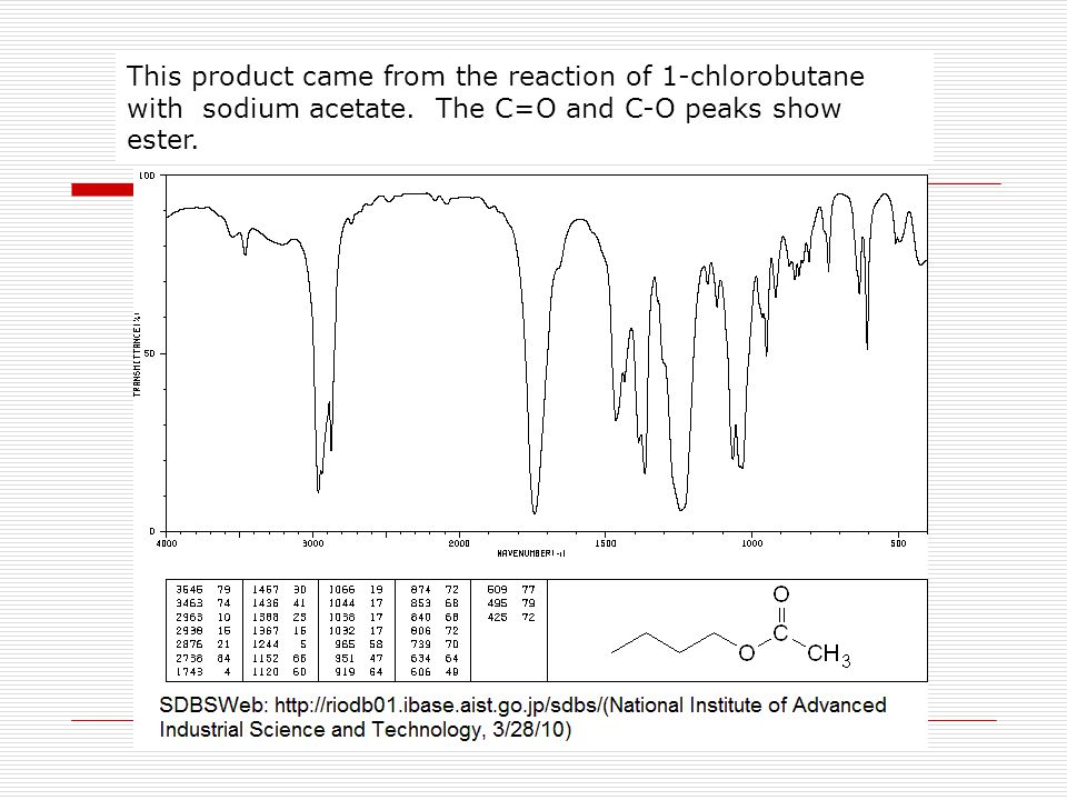 This product came from the reaction of 1-chlorobutane with sodium acetate.