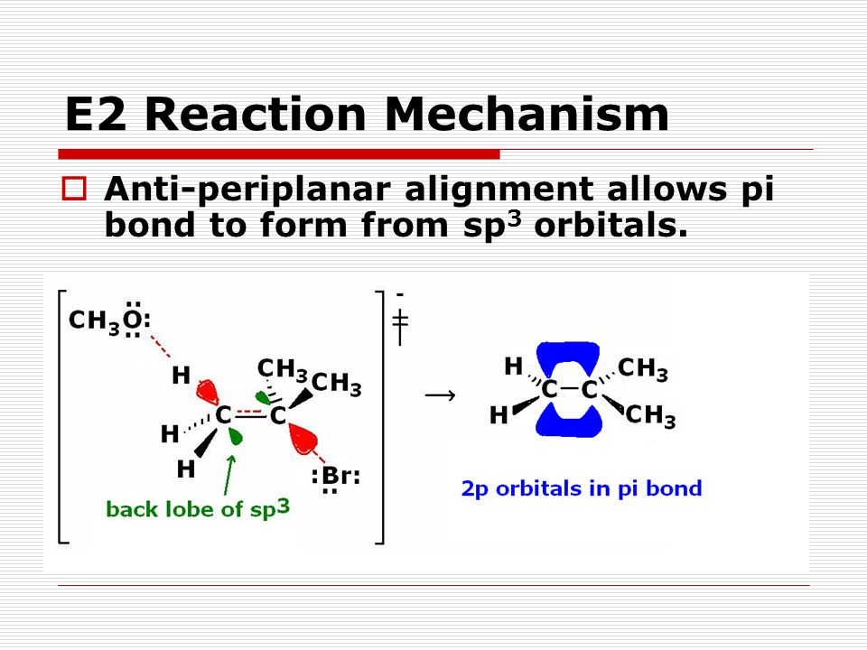 E2 Reaction Mechanism Anti-periplanar alignment allows pi bond to form from sp3 orbitals.