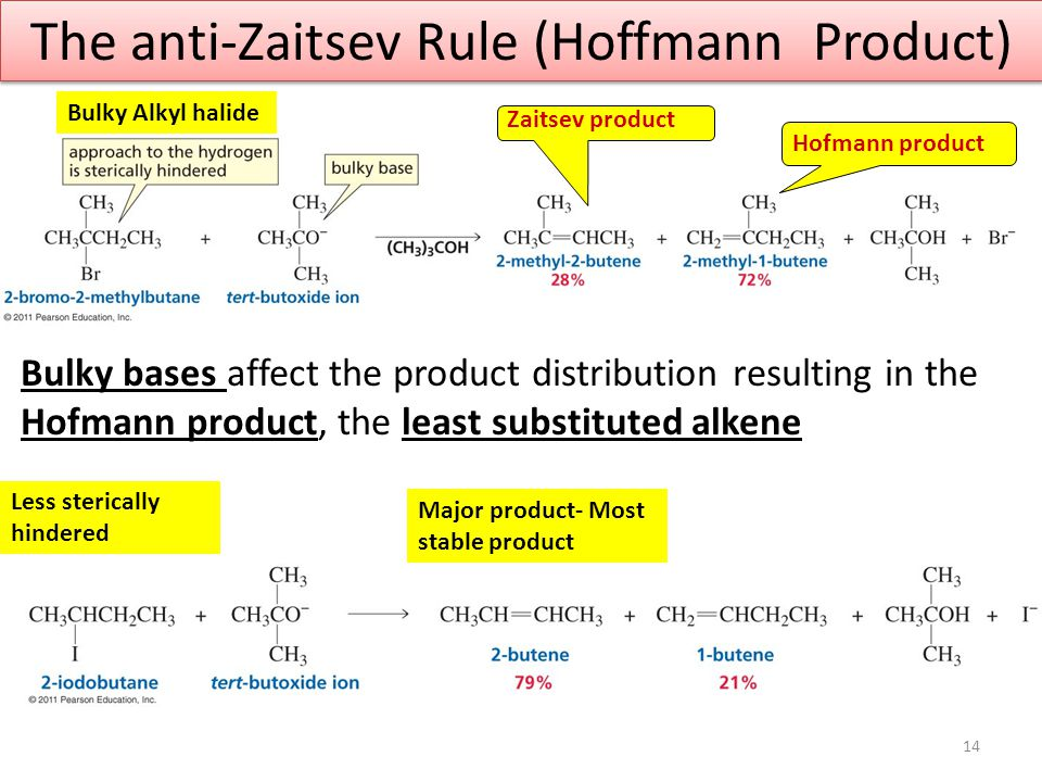 The anti-Zaitsev Rule (Hoffmann Product)