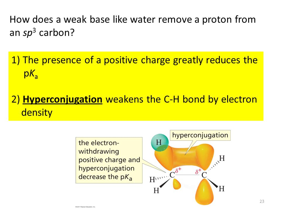 How does a weak base like water remove a proton from