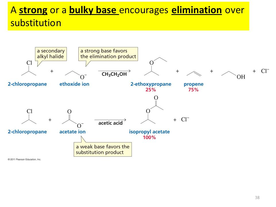 A strong or a bulky base encourages elimination over
