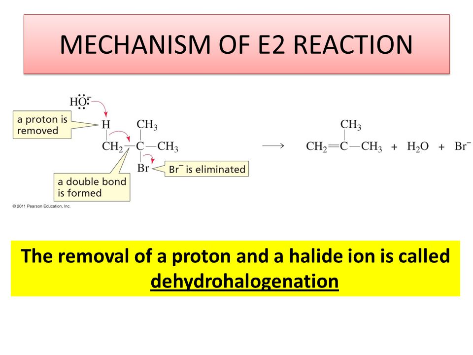 MECHANISM OF E2 REACTION
