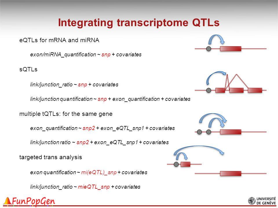 Integrating transcriptome QTLs