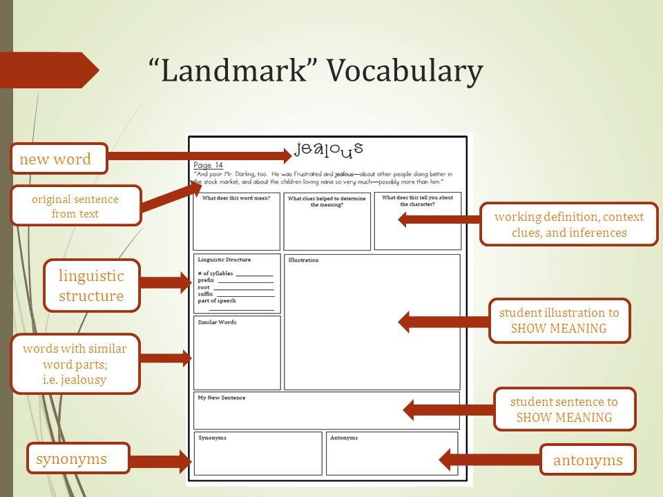 Landmark Vocabulary