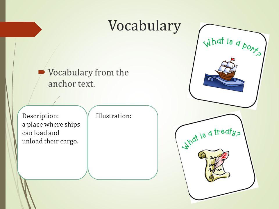 Vocabulary Vocabulary from the anchor text. Description: