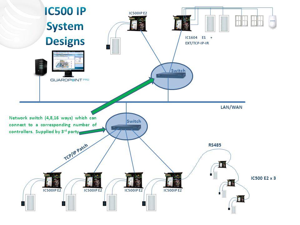 IC500 IP System Designs Switch LAN/WAN