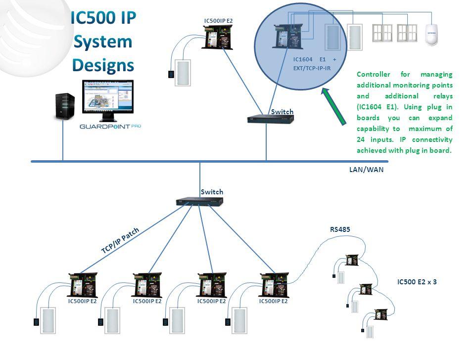 IC500 IP System Designs IC500IP E2. IC1604 E1 + EXT/TCP-IP-IR.