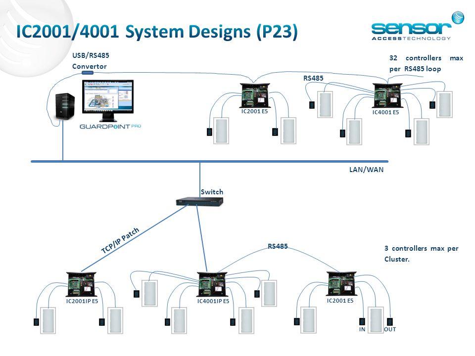 IC2001/4001 System Designs (P23) USB/RS485 Convertor