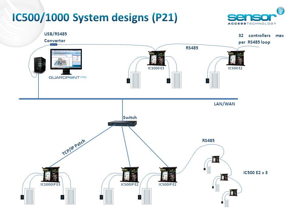 IC500/1000 System designs (P21) USB/RS485 Convertor